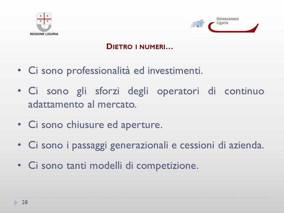 28 D IETRO I NUMERI … Ci sono professionalità ed investimenti.
