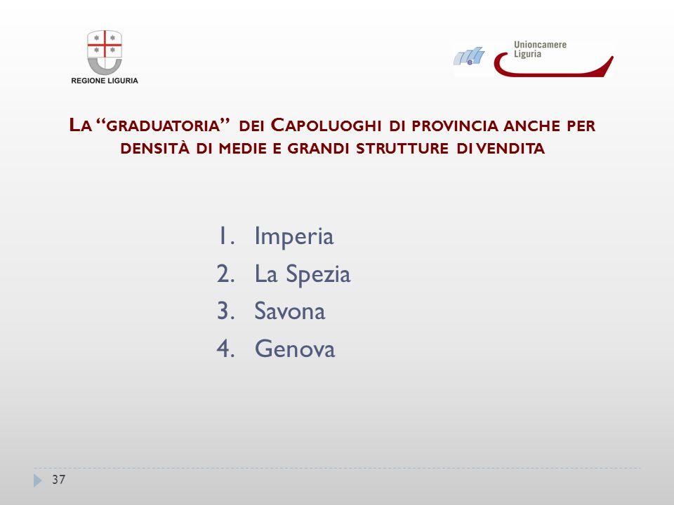 37 L A GRADUATORIA DEI C APOLUOGHI DI PROVINCIA ANCHE PER DENSITÀ DI MEDIE E GRANDI STRUTTURE DI VENDITA 1.Imperia 2.La Spezia 3.Savona 4.Genova