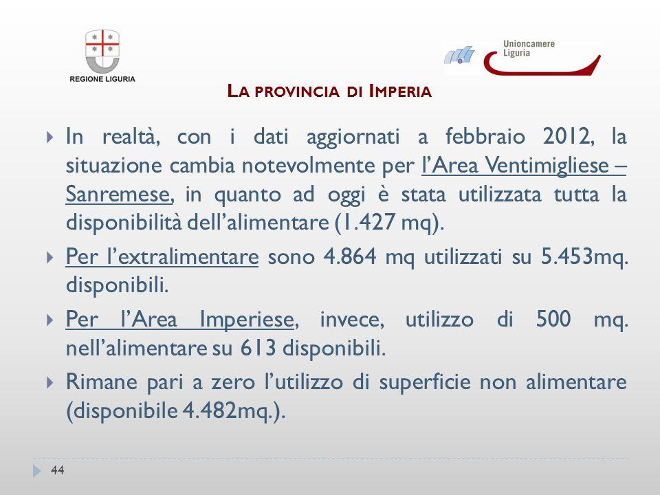 44 In realtà, con i dati aggiornati a febbraio 2012, la situazione cambia notevolmente per lArea Ventimigliese – Sanremese, in quanto ad oggi è stata utilizzata tutta la disponibilità dellalimentare (1.427 mq).