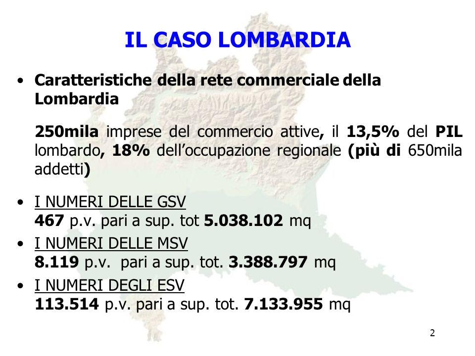 IL CASO LOMBARDIA Caratteristiche della rete commerciale della Lombardia 250mila imprese del commercio attive, il 13,5% del PIL lombardo, 18% delloccupazione regionale (più di 650mila addetti) I NUMERI DELLE GSV 467 p.v.