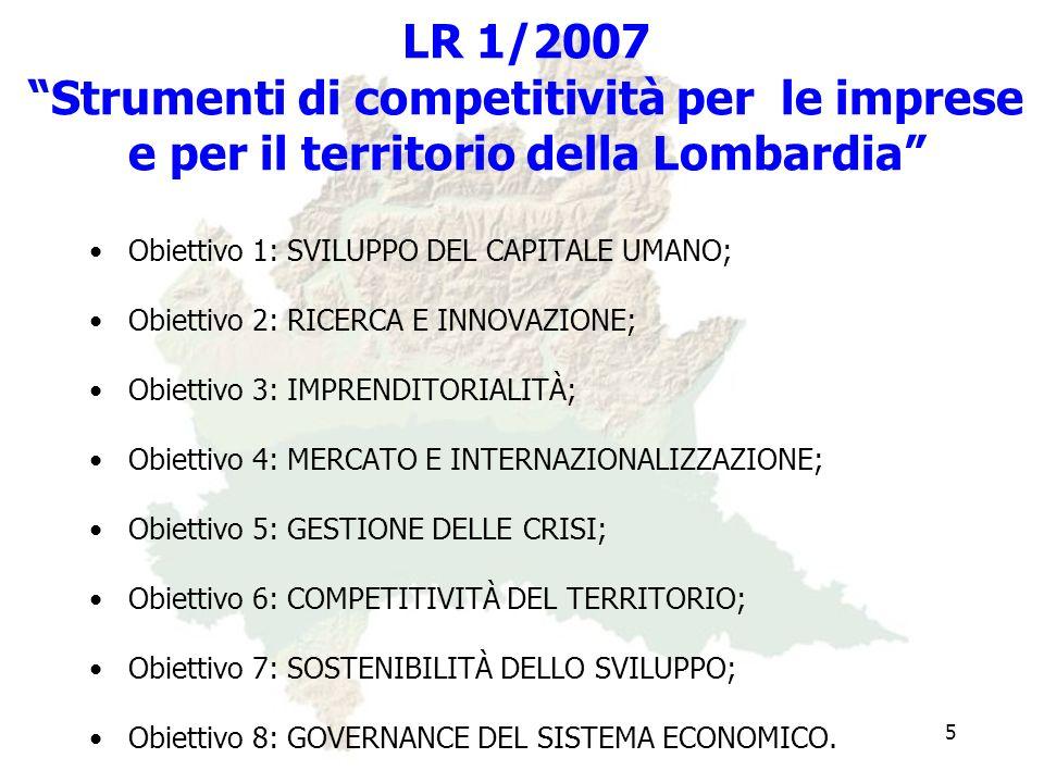 LR 1/2007 Strumenti di competitività per le imprese e per il territorio della Lombardia Obiettivo 1: SVILUPPO DEL CAPITALE UMANO; Obiettivo 2: RICERCA E INNOVAZIONE; Obiettivo 3: IMPRENDITORIALITÀ; Obiettivo 4: MERCATO E INTERNAZIONALIZZAZIONE; Obiettivo 5: GESTIONE DELLE CRISI; Obiettivo 6: COMPETITIVITÀ DEL TERRITORIO; Obiettivo 7: SOSTENIBILITÀ DELLO SVILUPPO; Obiettivo 8: GOVERNANCE DEL SISTEMA ECONOMICO.