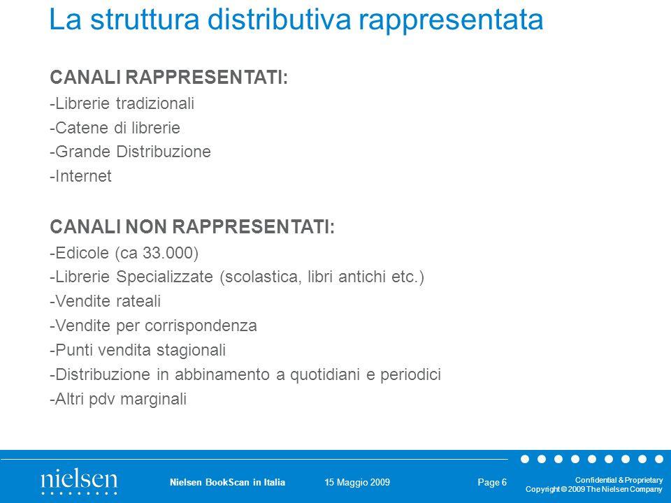 15 Maggio 2009 Confidential & Proprietary Copyright © 2009 The Nielsen Company Nielsen BookScan in Italia Page 17 Calo significativo del Paperback Totale mercato a valore per formato* (a prezzi di copertina) 16,8% 83,2% 16,5% 83,5% Var: -0,3% -2,3% *Esclusa GDO Prezzi medi: A totale: +1,8% +0,9% +3,9% Euro