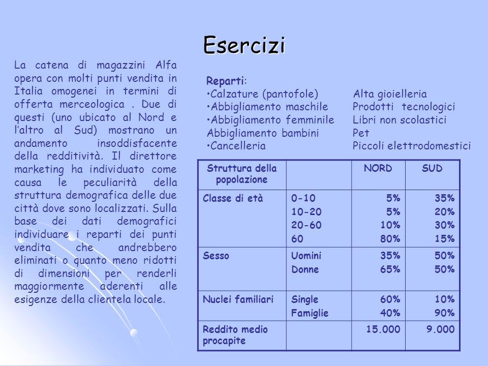 Esercizi La catena di magazzini Alfa opera con molti punti vendita in Italia omogenei in termini di offerta merceologica.