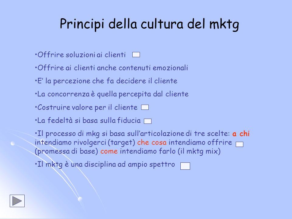 I molteplici adattamenti del MKTG Marketing BTB: riguarda tutti i mercati degli scambi tra imprese ed organizzazioni di ogni genere.