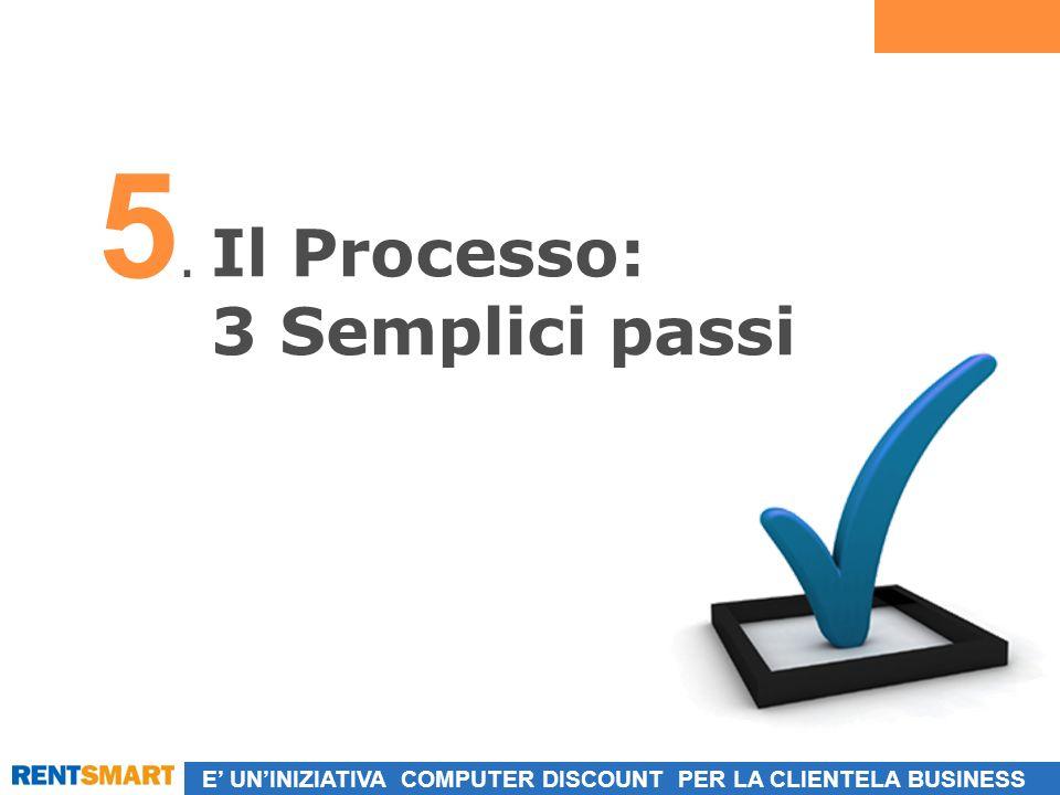 E UNINIZIATIVA COMPUTER DISCOUNT PER LA CLIENTELA BUSINESS Il Processo: 3 Semplici passi 5.5.