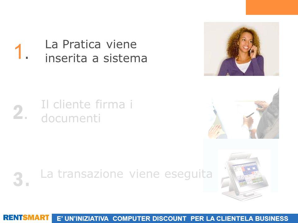 E UNINIZIATIVA COMPUTER DISCOUNT PER LA CLIENTELA BUSINESS La Pratica viene inserita a sistema 1.1.