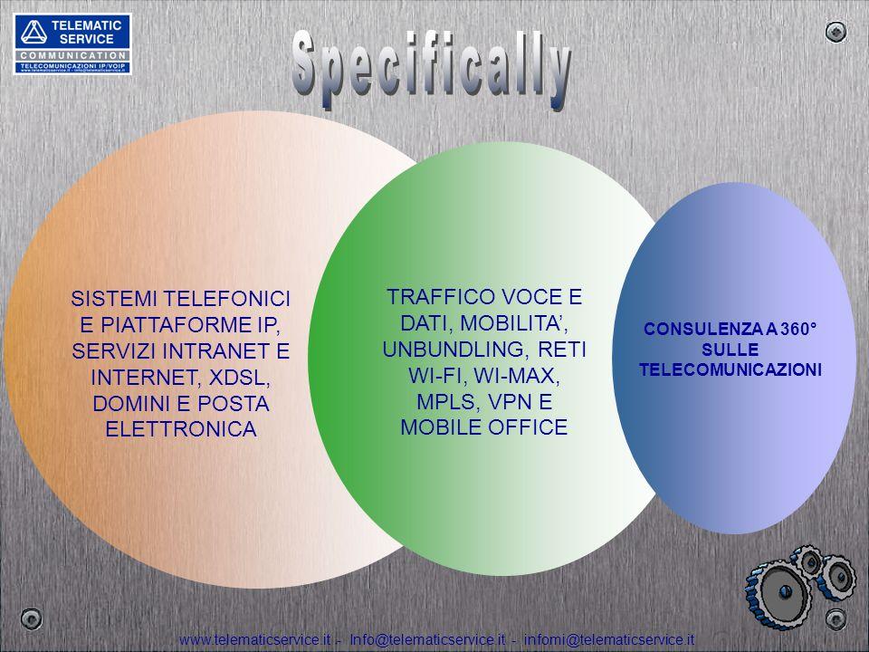 www.telematicservice.it - Info@telematicservice.it - infomi@telematicservice.it Avaya Asterisk Cisco Nec Infrontia Alcatel 3Com HP Aastra Patton Samsung Altri…