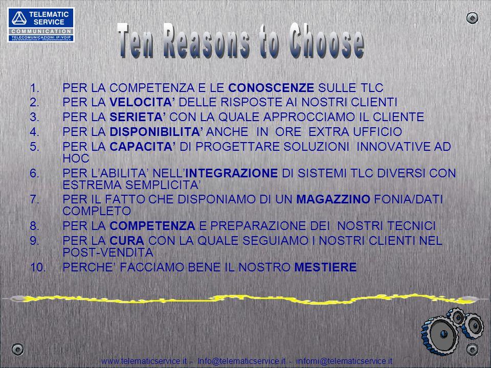 www.telematicservice.it - Info@telematicservice.it - infomi@telematicservice.it 1.PER LA COMPETENZA E LE CONOSCENZE SULLE TLC 2.PER LA VELOCITA DELLE