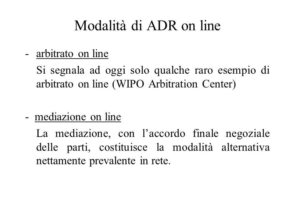 Modalità di ADR on line -arbitrato on line Si segnala ad oggi solo qualche raro esempio di arbitrato on line (WIPO Arbitration Center) - mediazione on