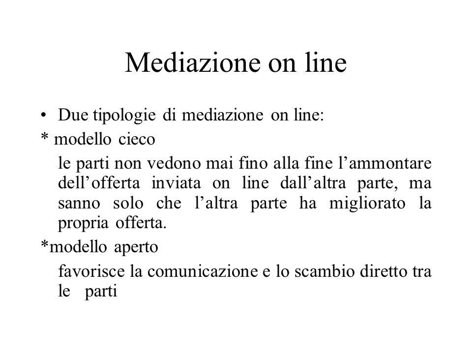 Mediazione on line Due tipologie di mediazione on line: * modello cieco le parti non vedono mai fino alla fine lammontare dellofferta inviata on line