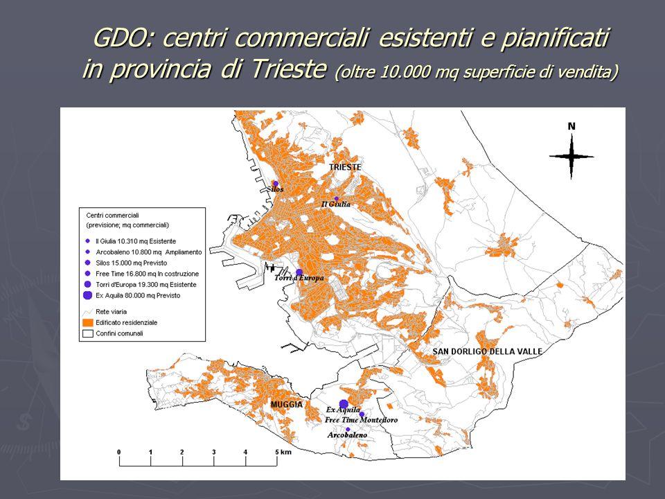 GDO: centri commerciali esistenti e pianificati in provincia di Trieste (oltre 10.000 mq superficie di vendita)