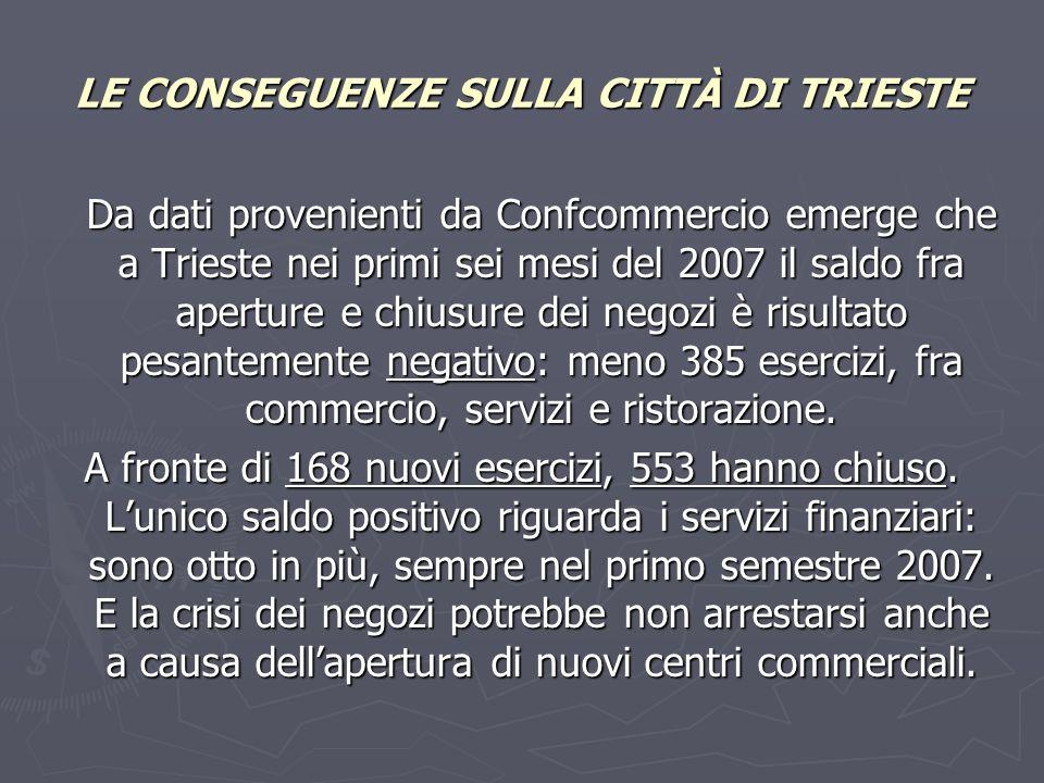 LE CONSEGUENZE SULLA CITTÀ DI TRIESTE Da dati provenienti da Confcommercio emerge che a Trieste nei primi sei mesi del 2007 il saldo fra aperture e ch