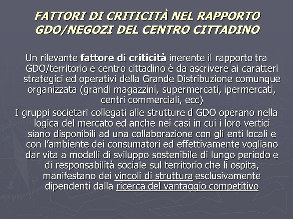 FATTORI DI CRITICITÀ NEL RAPPORTO GDO/NEGOZI DEL CENTRO CITTADINO Un rilevante fattore di criticità inerente il rapporto tra GDO/territorio e centro c