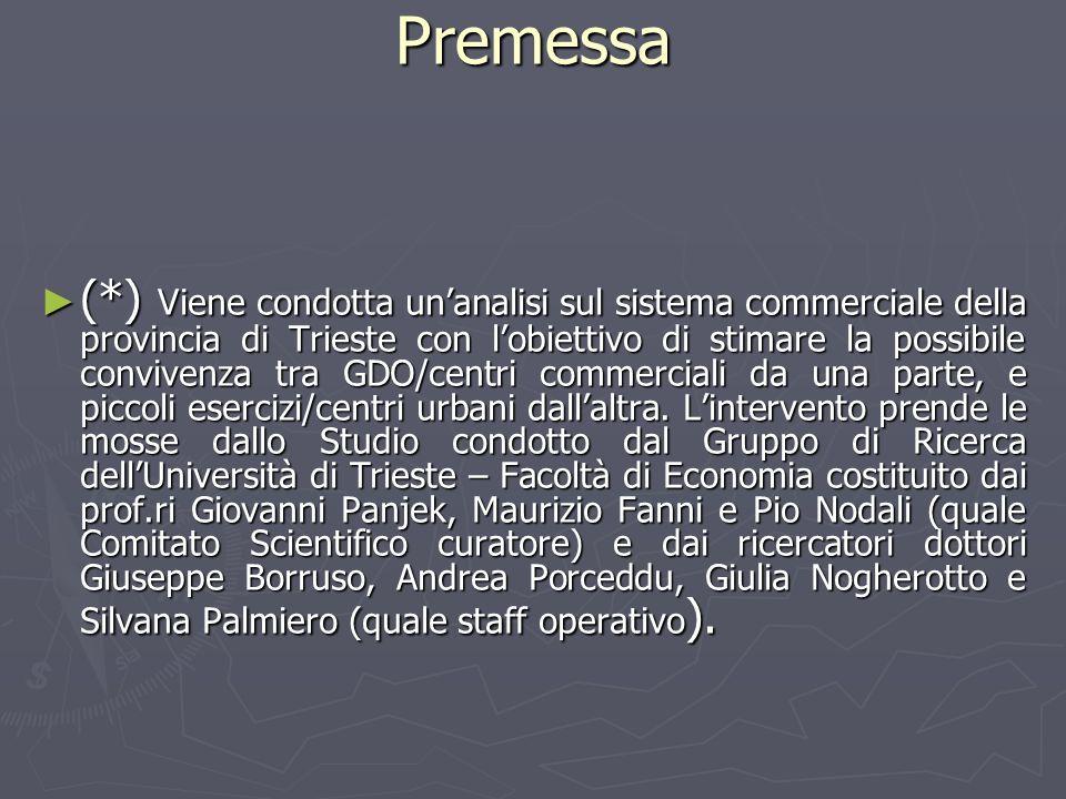 Premessa (*) Viene condotta unanalisi sul sistema commerciale della provincia di Trieste con lobiettivo di stimare la possibile convivenza tra GDO/cen