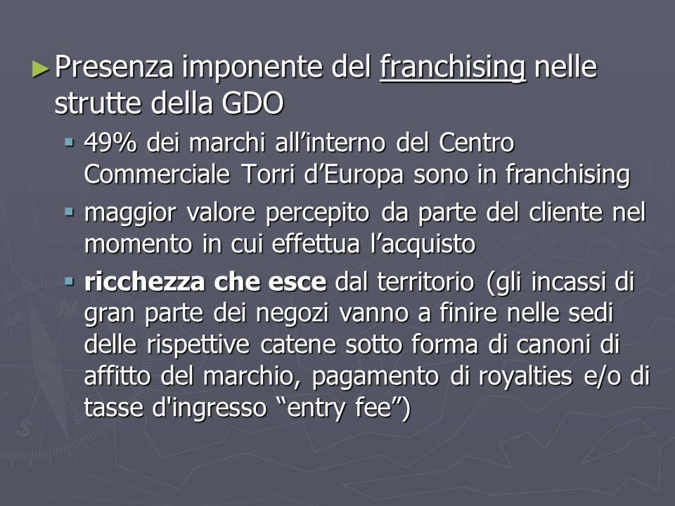 Presenza imponente del franchising nelle strutte della GDO Presenza imponente del franchising nelle strutte della GDO 49% dei marchi allinterno del Ce