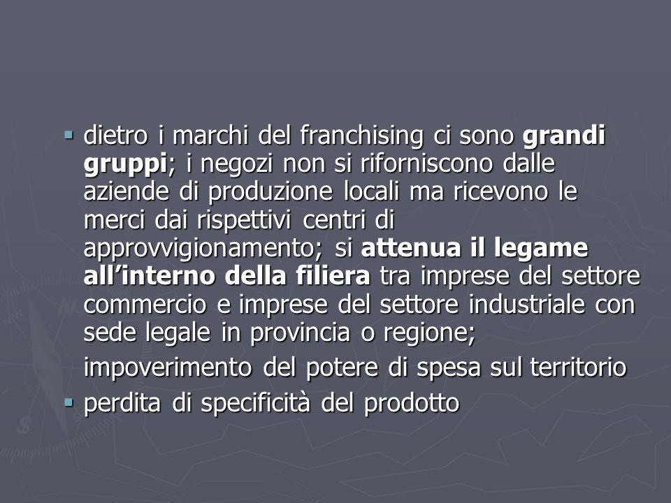 dietro i marchi del franchising ci sono grandi gruppi; i negozi non si riforniscono dalle aziende di produzione locali ma ricevono le merci dai rispet