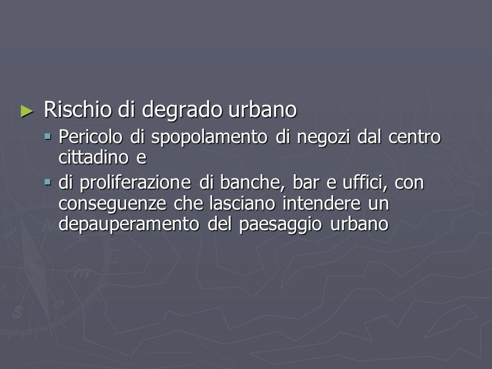 Rischio di degrado urbano Rischio di degrado urbano Pericolo di spopolamento di negozi dal centro cittadino e Pericolo di spopolamento di negozi dal c