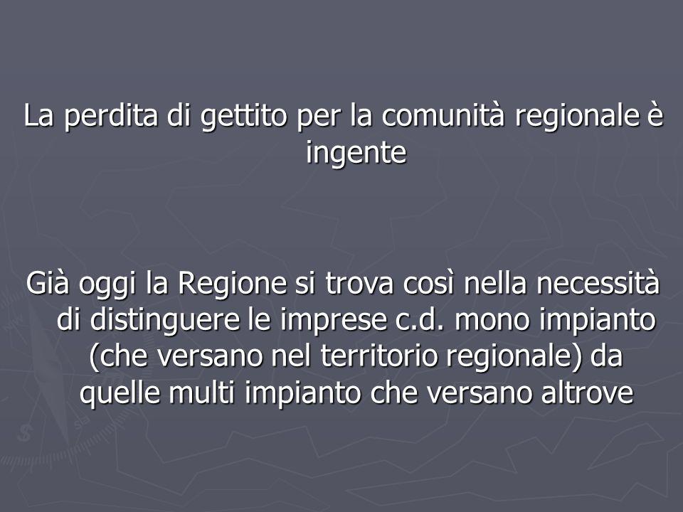 La perdita di gettito per la comunità regionale è ingente Già oggi la Regione si trova così nella necessità di distinguere le imprese c.d. mono impian