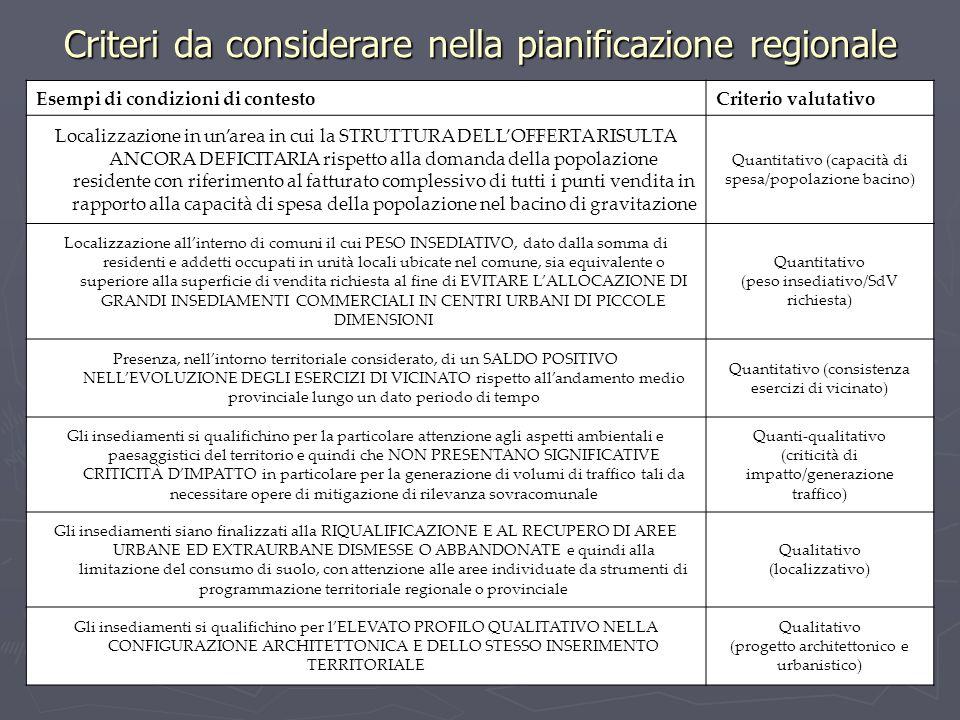 Criteri da considerare nella pianificazione regionale Esempi di condizioni di contestoCriterio valutativo Localizzazione in unarea in cui la STRUTTURA