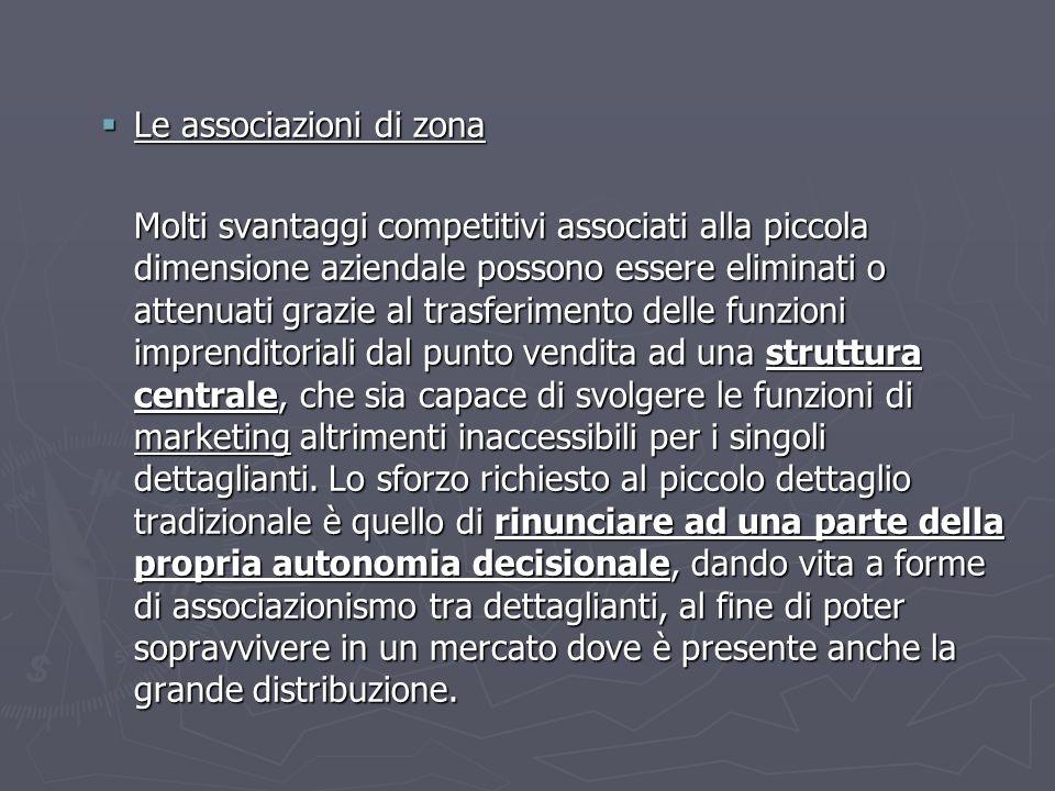 Le associazioni di zona Le associazioni di zona Molti svantaggi competitivi associati alla piccola dimensione aziendale possono essere eliminati o att