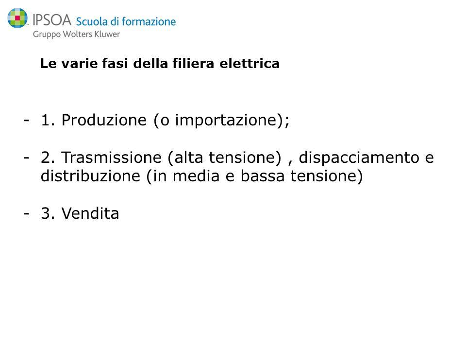 Le varie fasi della filiera elettrica -1. Produzione (o importazione); -2.