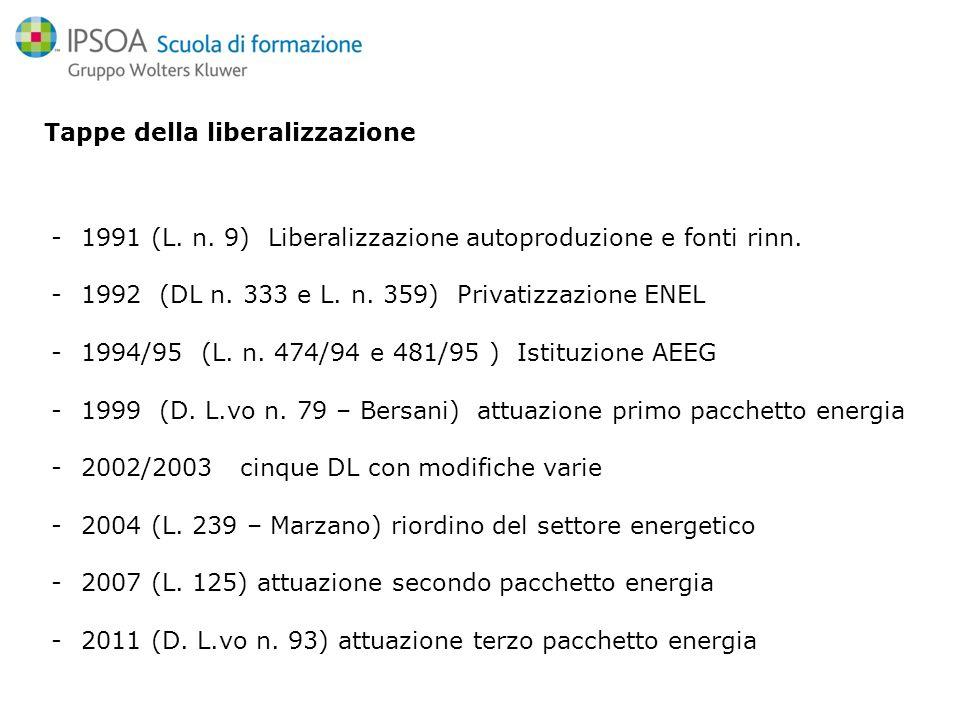 Tappe della liberalizzazione -1991 (L. n. 9) Liberalizzazione autoproduzione e fonti rinn.