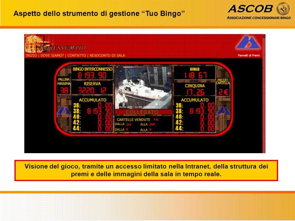 Aspetto dello strumento di gestione Tuo Bingo Visione del gioco, tramite un accesso limitato nella Intranet, della struttura dei premi e delle immagin