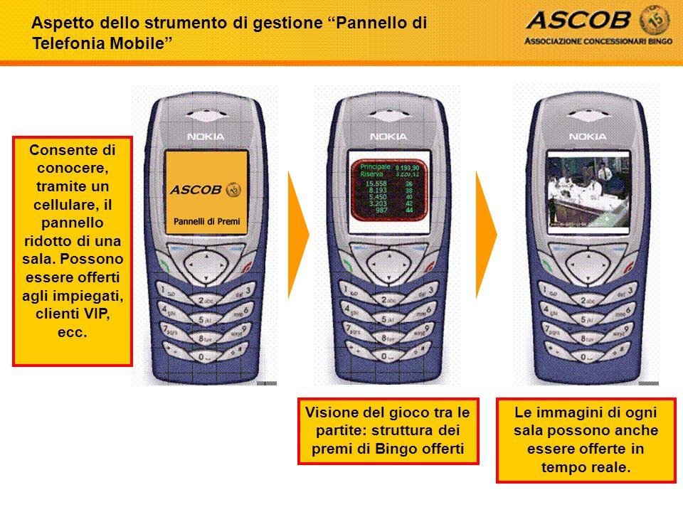 Aspetto dello strumento di gestione Pannello di Telefonia Mobile Consente di conocere, tramite un cellulare, il pannello ridotto di una sala. Possono