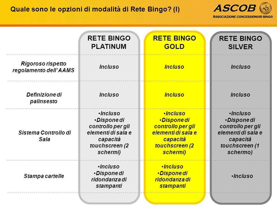 Quale sono le opzioni di modalità di Rete Bingo? (I) RETE BINGO SILVER RETE BINGO GOLD RETE BINGO PLATINUM Rigoroso rispetto regolamento dell AAMS Inc