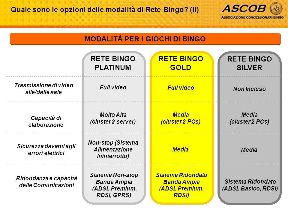 Ridondanza e capacità delle Comunicazioni Quale sono le opzioni delle modalità di Rete Bingo? (II) Molto Alta (cluster 2 server) Sistema Non-stop Band