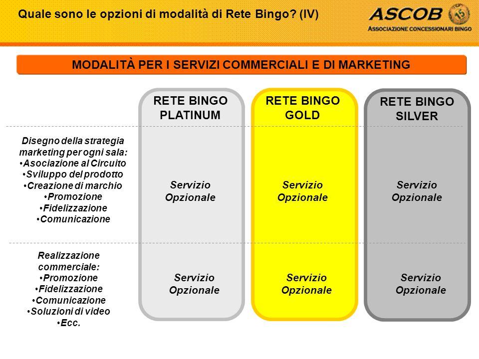 Servizio Opzionale Servizio Opzionale Servizio Opzionale RETE BINGO SILVER RETE BINGO GOLD RETE BINGO PLATINUM Disegno della strategia marketing per o