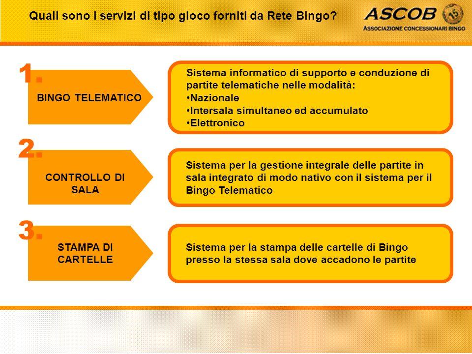 Tariffe dei servizi per gli strumenti di gestione di valore aggiunto fornite da Rete Bingo SERVIZI TARIFFE RETE BINGO PLATINUMRETE BINGO GOLDRETE BINGO SILVER AVVIAMENTO DEL BINGO TELEMATICO 6.650 / SALA5.000 / SALA4.200 / SALA CONDUZIONE OPERATIVA DEL BINGO TELEMATICO LIMITATO A (*) MASSIMO GLOBALE: 4.400 MESE MINIMO GLOBALE: 600 MESE 350 / SALA / MESE INTERSALA ACCUMULATO: 0,35 % VENDITA LORDA INTERSALA SIMULTANEO: 1,50 % VENDITA LORDA NAZIONALE ED ELETTRONICO: GRATUITO 350 / SALA / MESE INTERSALA ACCUMULATO: 0,35 % VENDITA LORDA INTERSALA SIMULTANEO: 1,50 % VENDITA LORDA NAZIONALE ED ELETTRONICO: GRATUITO 300 / SALA / MESE INTERSALA ACCUMULATO: 0,35 % VENDITA LORDA INTERSALA SIMULTANEO: 1,35 % VENDITA LORDA NAZIONALE ED ELETTRONICO: GRATUITO CONTROLLO DI SALA15.000 / SALA 13.500 / SALA STAMPA DI CARTELLEDA CONCORDARE PRESENZA WEBGRATUITO STRUMENTO DI GESTIONE TUO BINGO GRATUITO PANNELLO DI TELEFONIA MOBILEGRATUITO DISEGNO DELLA STRATEGIA DI MARKETING PER ESEMPIO, PER UN CIRCUITO DI 12 SALE, È DI: 4.000 + 500 X 12 = 10.000 4.000 DI BASE PER IL CIRCUITO E 500 PER SALA (*) vedere tavola riferimento