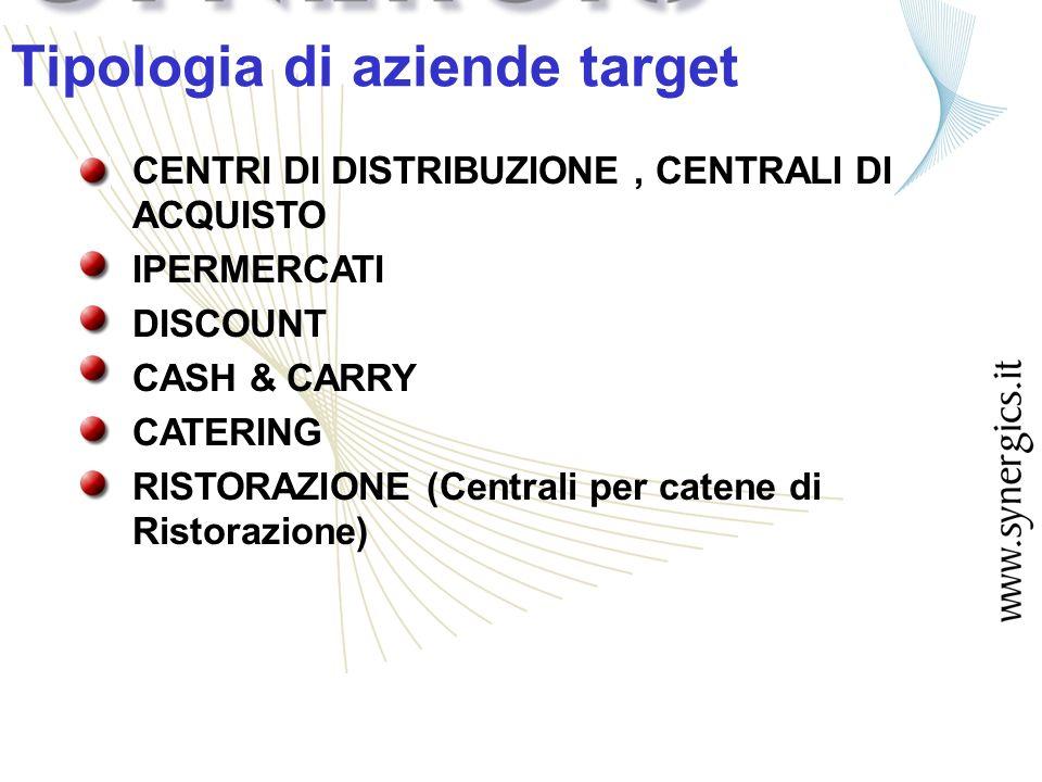 CENTRI DI DISTRIBUZIONE, CENTRALI DI ACQUISTO IPERMERCATI DISCOUNT CASH & CARRY CATERING RISTORAZIONE (Centrali per catene di Ristorazione) Tipologia di aziende target