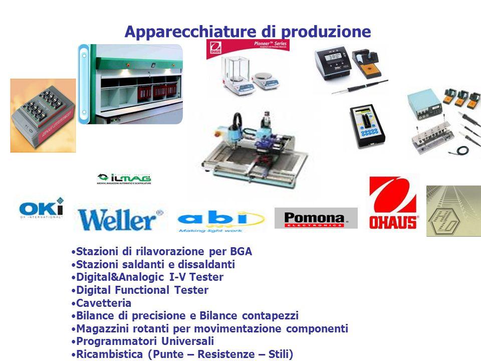 Apparecchiature di produzione Stazioni di rilavorazione per BGA Stazioni saldanti e dissaldanti Digital&Analogic I-V Tester Digital Functional Tester