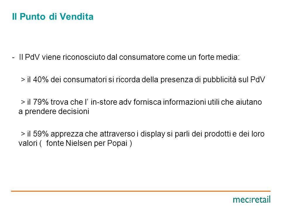 Il Punto di Vendita Ciò che sta attorno al prodotto è il PdV, che diventa uno strumento di comunicazione fondamentale, in quanto: - è il luogo di aggregazione, incontro, svago, divertimento, esperienze - per molti target lo shopping è una delle attività più coinvolgenti e time consuming ( fonte Eurisko ) - in molti casi, il PdV è lunica occasione di contatto tra marca e consumatore - il 67% delle decisioni di acquisto viene preso nel PdV ( fonte Popai Europe )