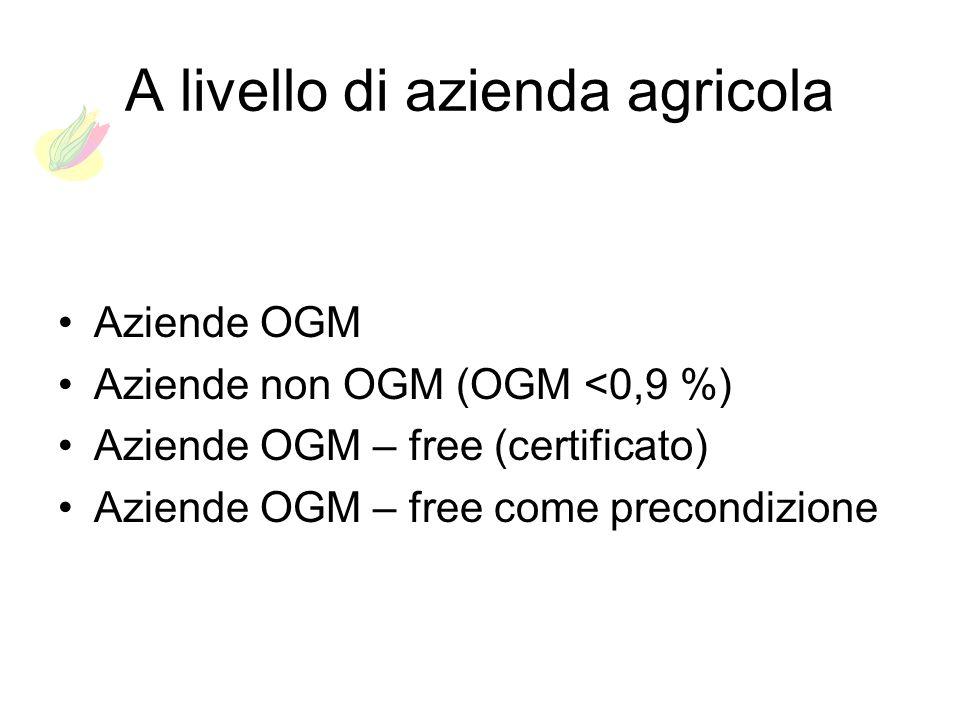 A livello di azienda agricola Aziende OGM Aziende non OGM (OGM <0,9 %) Aziende OGM – free (certificato) Aziende OGM – free come precondizione