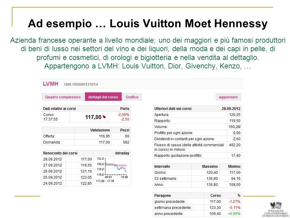 Ad esempio … Louis Vuitton Moet Hennessy Azienda francese operante a livello mondiale; uno dei maggiori e più famosi produttori di beni di lusso nei settori del vino e dei liquori, della moda e dei capi in pelle, di profumi e cosmetici, di orologi e bigiotteria e nella vendita al dettaglio.