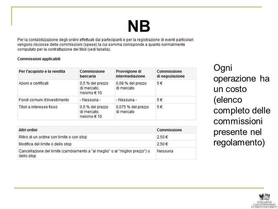 NB Ogni operazione ha un costo (elenco completo delle commissioni presente nel regolamento)