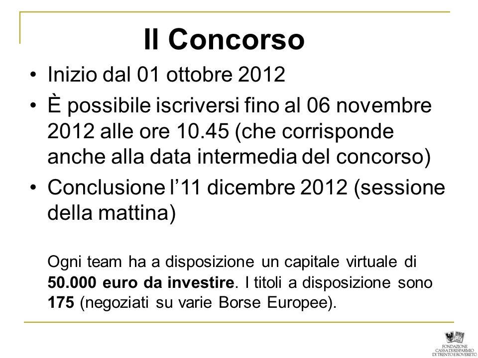 Il Concorso Inizio dal 01 ottobre 2012 È possibile iscriversi fino al 06 novembre 2012 alle ore 10.45 (che corrisponde anche alla data intermedia del concorso) Conclusione l11 dicembre 2012 (sessione della mattina) Ogni team ha a disposizione un capitale virtuale di 50.000 euro da investire.