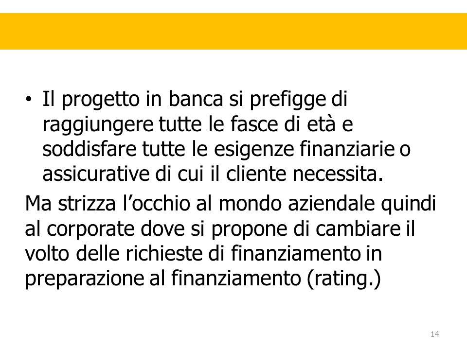 Il progetto in banca si prefigge di raggiungere tutte le fasce di età e soddisfare tutte le esigenze finanziarie o assicurative di cui il cliente necessita.