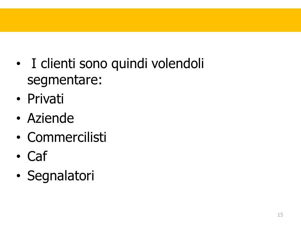 I clienti sono quindi volendoli segmentare: Privati Aziende Commercilisti Caf Segnalatori 15