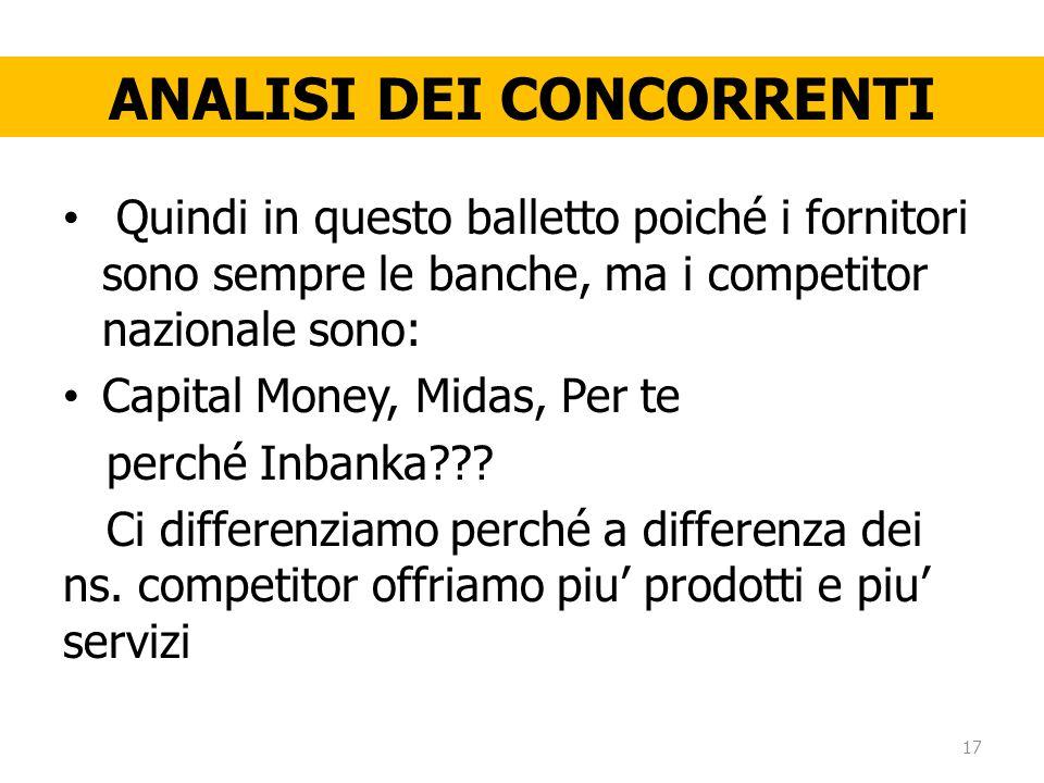 ANALISI DEI CONCORRENTI Quindi in questo balletto poiché i fornitori sono sempre le banche, ma i competitor nazionale sono: Capital Money, Midas, Per te perché Inbanka .