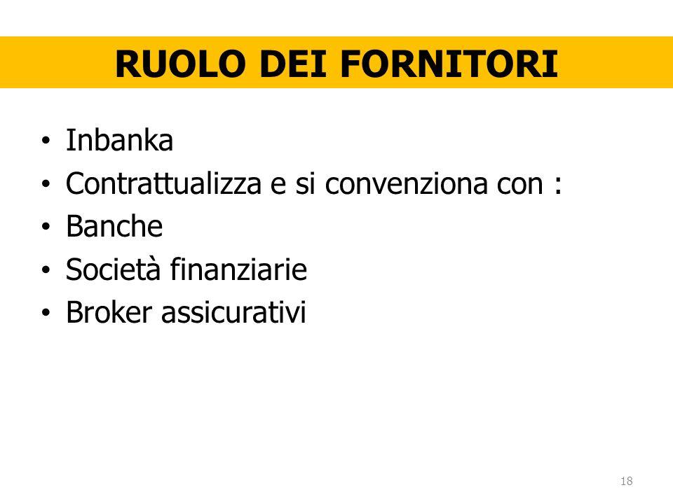 RUOLO DEI FORNITORI Inbanka Contrattualizza e si convenziona con : Banche Società finanziarie Broker assicurativi 18