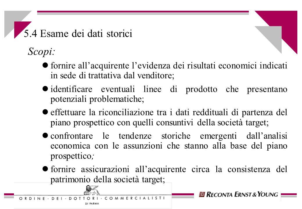 5.4 Esame dei dati storici Scopi: lfornire allacquirente levidenza dei risultati economici indicati in sede di trattativa dal venditore; lidentificare