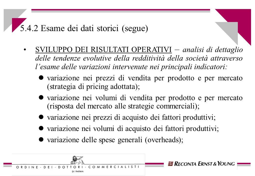 5.4.2 Esame dei dati storici (segue) SVILUPPO DEI RISULTATI OPERATIVI – analisi di dettaglio delle tendenze evolutive della redditività della società
