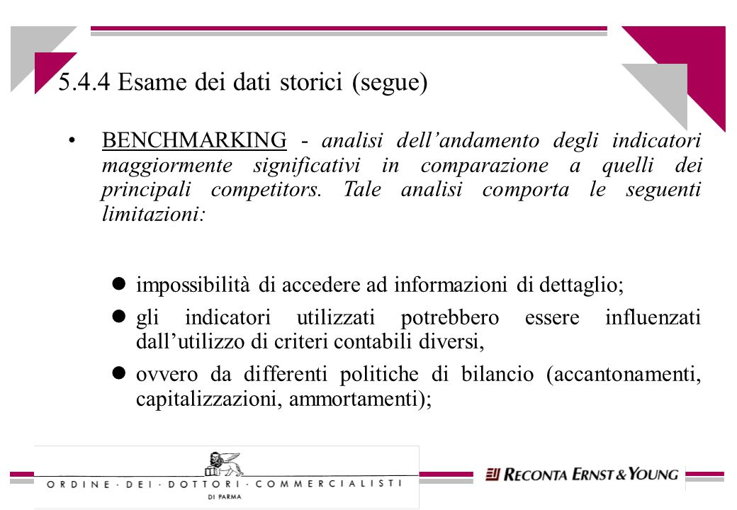 5.4.4 Esame dei dati storici (segue) BENCHMARKING - analisi dellandamento degli indicatori maggiormente significativi in comparazione a quelli dei pri