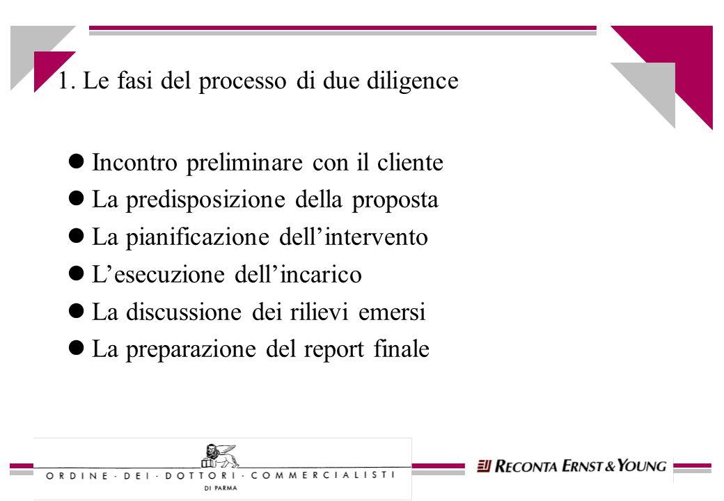1. Le fasi del processo di due diligence lIncontro preliminare con il cliente lLa predisposizione della proposta lLa pianificazione dellintervento lLe