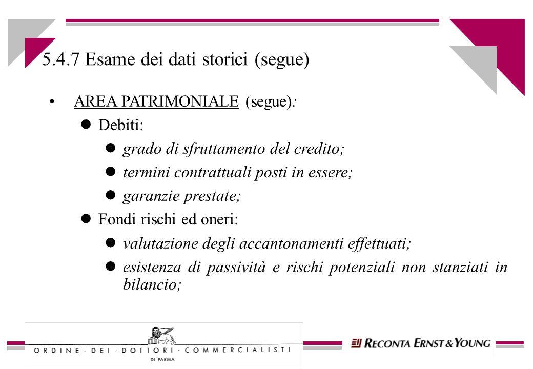5.4.7 Esame dei dati storici (segue) AREA PATRIMONIALE (segue): lDebiti: lgrado di sfruttamento del credito; ltermini contrattuali posti in essere; lg
