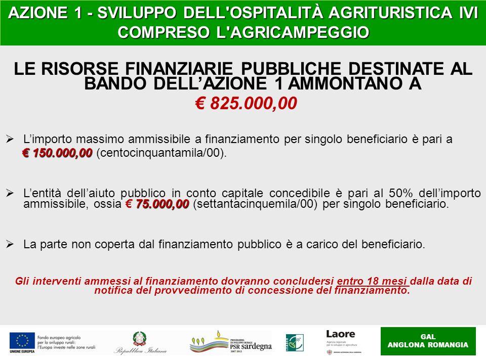 GAL ANGLONA ROMANGIA AZIONE 1 - SVILUPPO DELL OSPITALITÀ AGRITURISTICA IVI COMPRESO L AGRICAMPEGGIO LE RISORSE FINANZIARIE PUBBLICHE DESTINATE AL BANDO DELLAZIONE 1 AMMONTANO A 825.000,00 Limporto massimo ammissibile a finanziamento per singolo beneficiario è pari a 150.000,00 150.000,00 (centocinquantamila/00).
