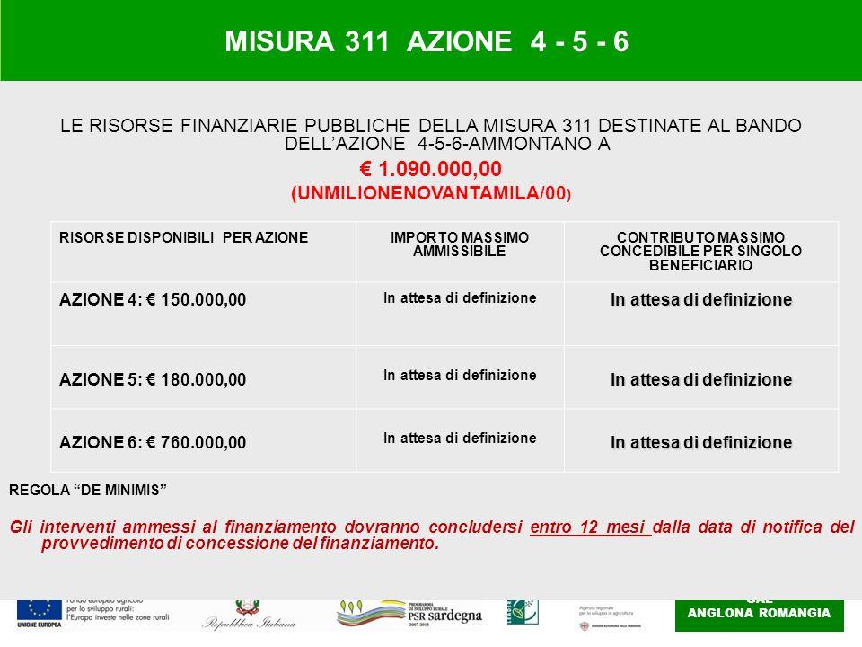 GAL ANGLONA ROMANGIA MISURA 311 AZIONE 4 - 5 - 6 LE RISORSE FINANZIARIE PUBBLICHE DELLA MISURA 311 DESTINATE AL BANDO DELLAZIONE 4-5-6-AMMONTANO A 1.090.000,00 (UNMILIONENOVANTAMILA/00 ) REGOLA DE MINIMIS Gli interventi ammessi al finanziamento dovranno concludersi entro 12 mesi dalla data di notifica del provvedimento di concessione del finanziamento.